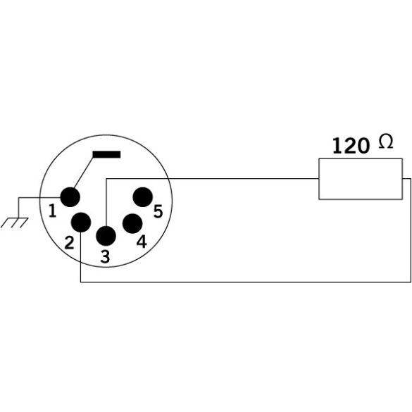 Accu-Cable 1613000031 5 pólusú végzáró szett