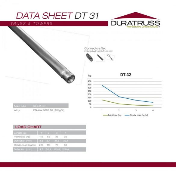 Duratruss DT 31-250 straight