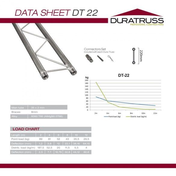 Duratruss DT 22-200 straight