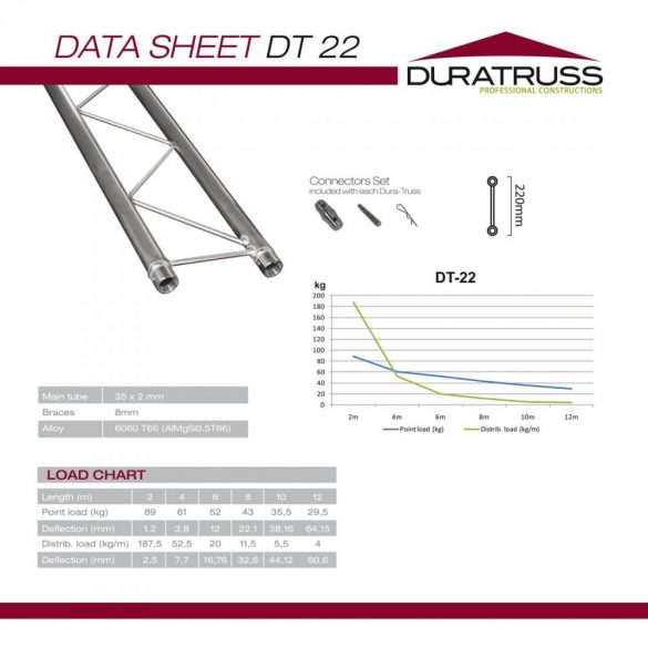 Duratruss DT 22-350 straight