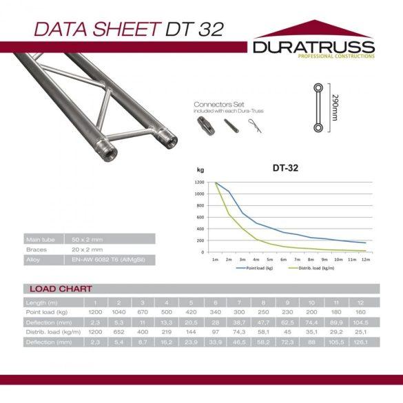 Duratruss DT 32-050 straight