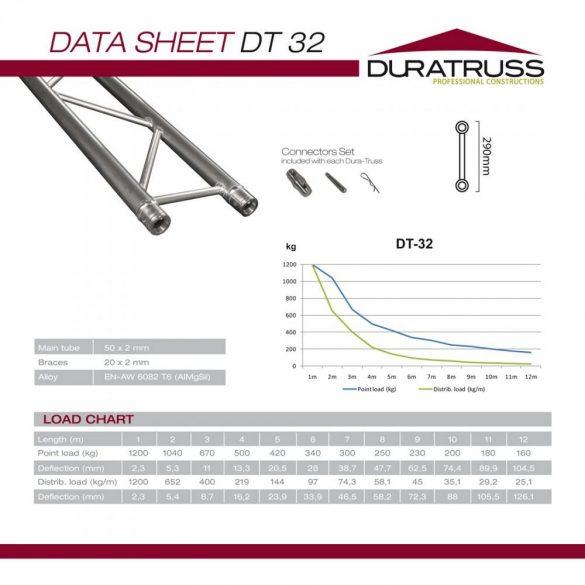 Duratruss DT 32-450 straight