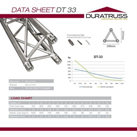 Duratruss DT 33-250 straight