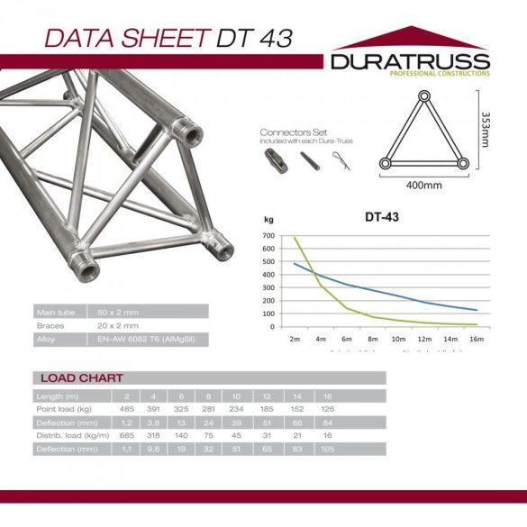 Duratruss DT 43-250 straight