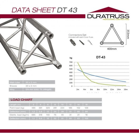 Duratruss DT 43-350 straight