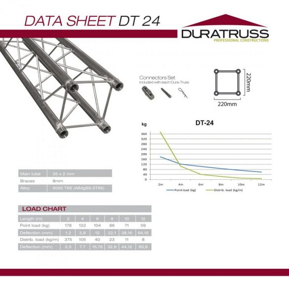 Duratruss DT 24-150 straight