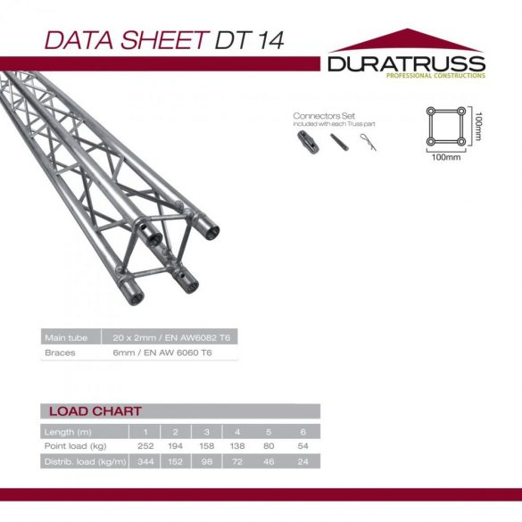 Duratruss DT 14-050