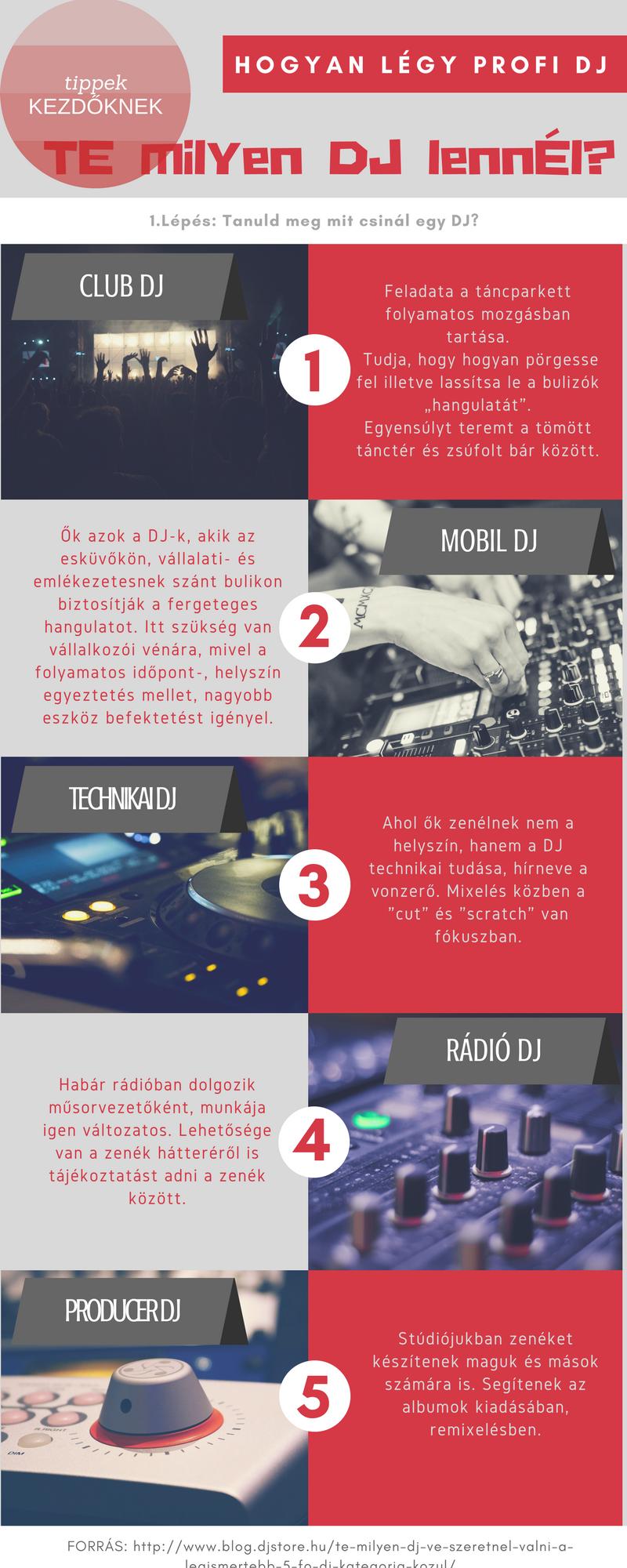 c4381fa5bc Te milyen DJ lennél? - Aktuális híreink - DJ Store Diszkó- Hang- és ...